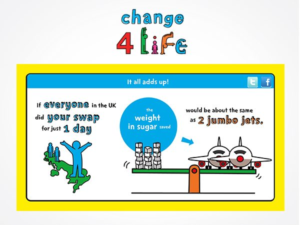 Change 4 Life 'Smart Swap' factoid concepts