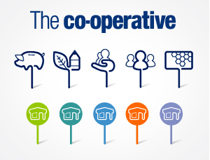 Co-operative 'Good Things' map icons